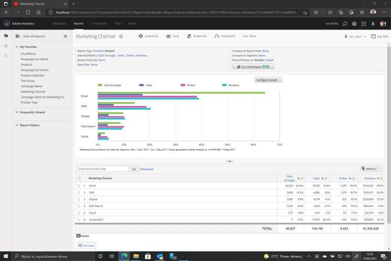 AEM Analytics Bigger 4